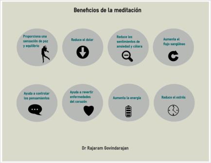 MedicinaIntegrativa-Meditación-Guiada1